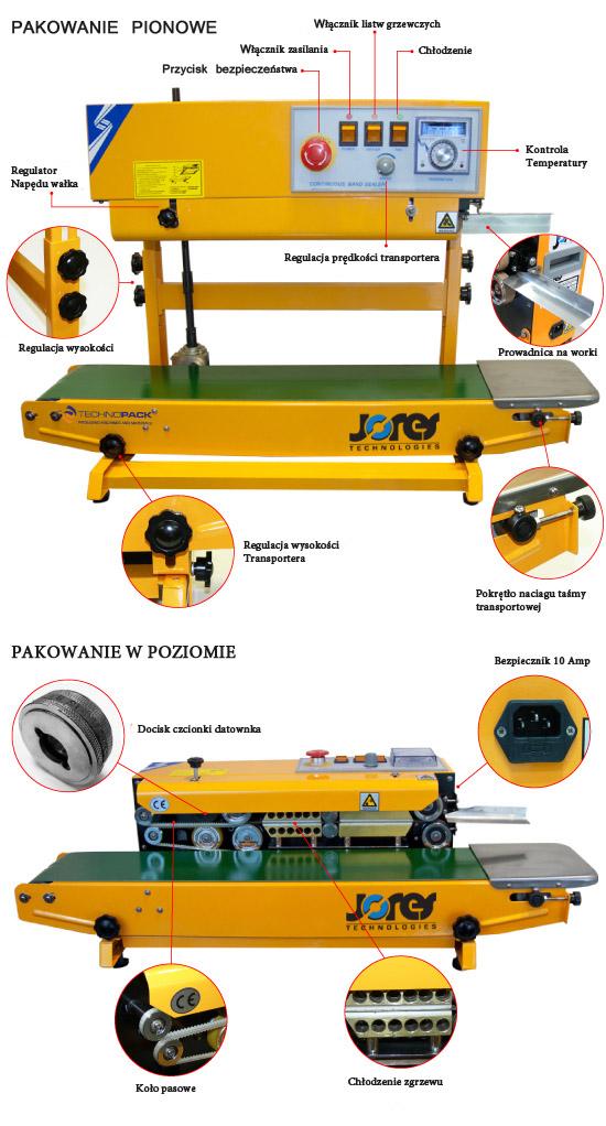 Zgrzewarka stałocieplna z taśmociągiem FRBM-810IIM-2311